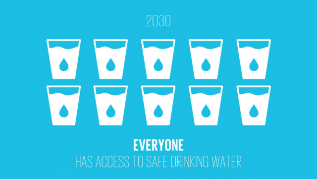 Access to drinking water