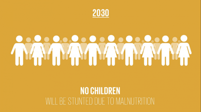 Proportion of stunted children